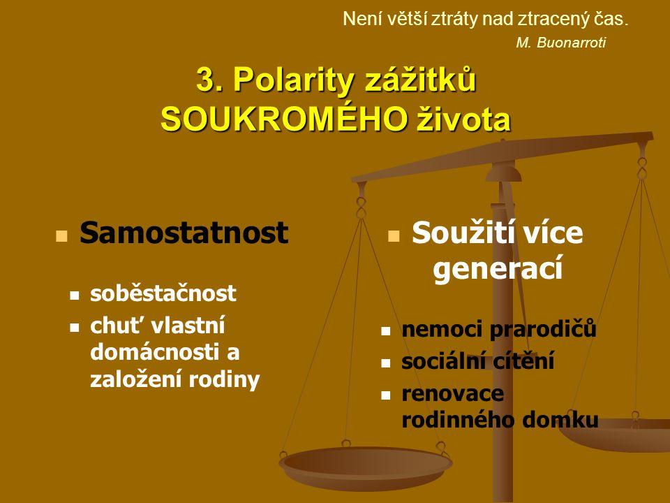 3. Polarity zážitků SOUKROMÉHO života Samostatnost soběstačnost chuť vlastní domácnosti a založení rodiny Soužití více generací nemoci prarodičů sociá