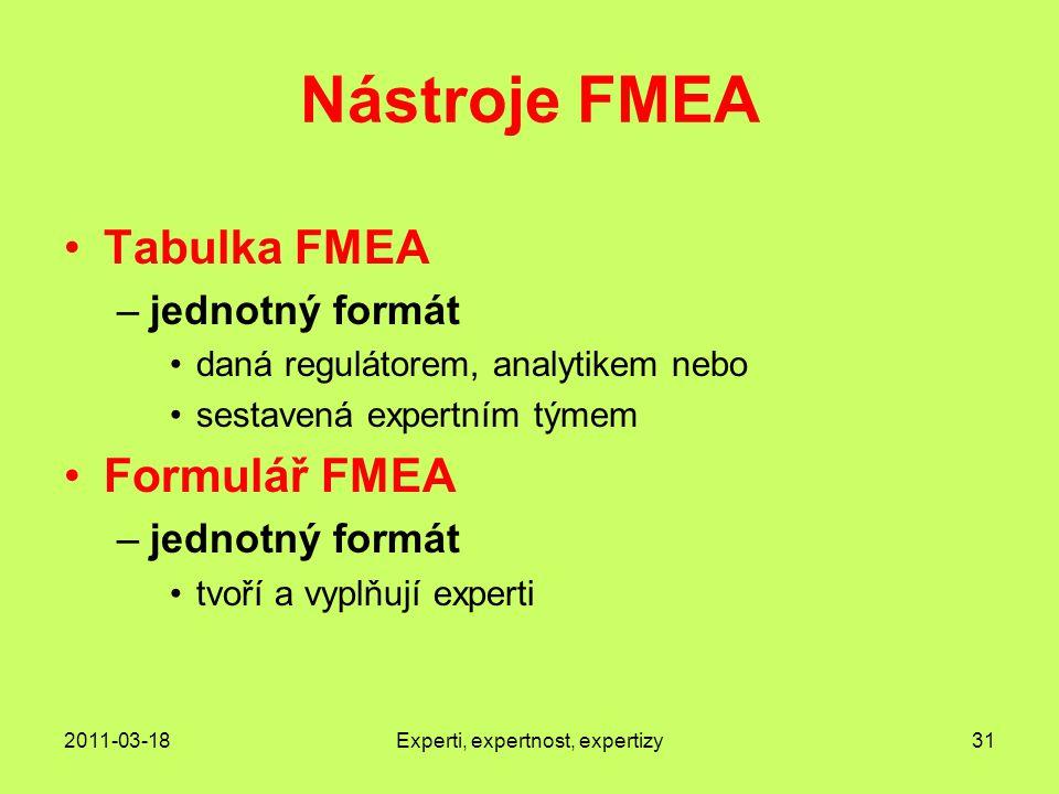 2011-03-18Experti, expertnost, expertizy31 Nástroje FMEA Tabulka FMEA –jednotný formát daná regulátorem, analytikem nebo sestavená expertním týmem Formulář FMEA –jednotný formát tvoří a vyplňují experti