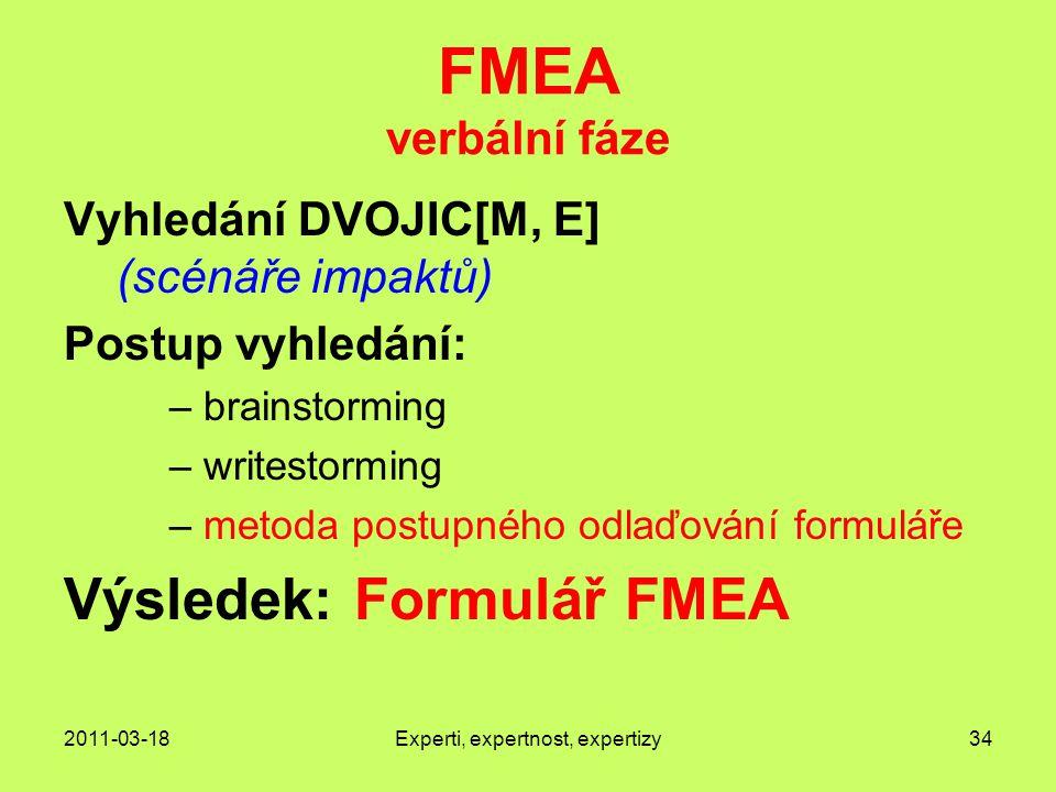 2011-03-18Experti, expertnost, expertizy34 FMEA verbální fáze Vyhledání DVOJIC[M, E] (scénáře impaktů) Postup vyhledání: – brainstorming – writestorming – metoda postupného odlaďování formuláře Výsledek: Formulář FMEA
