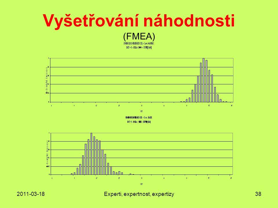 2011-03-18Experti, expertnost, expertizy38 Vyšetřování náhodnosti (FMEA)