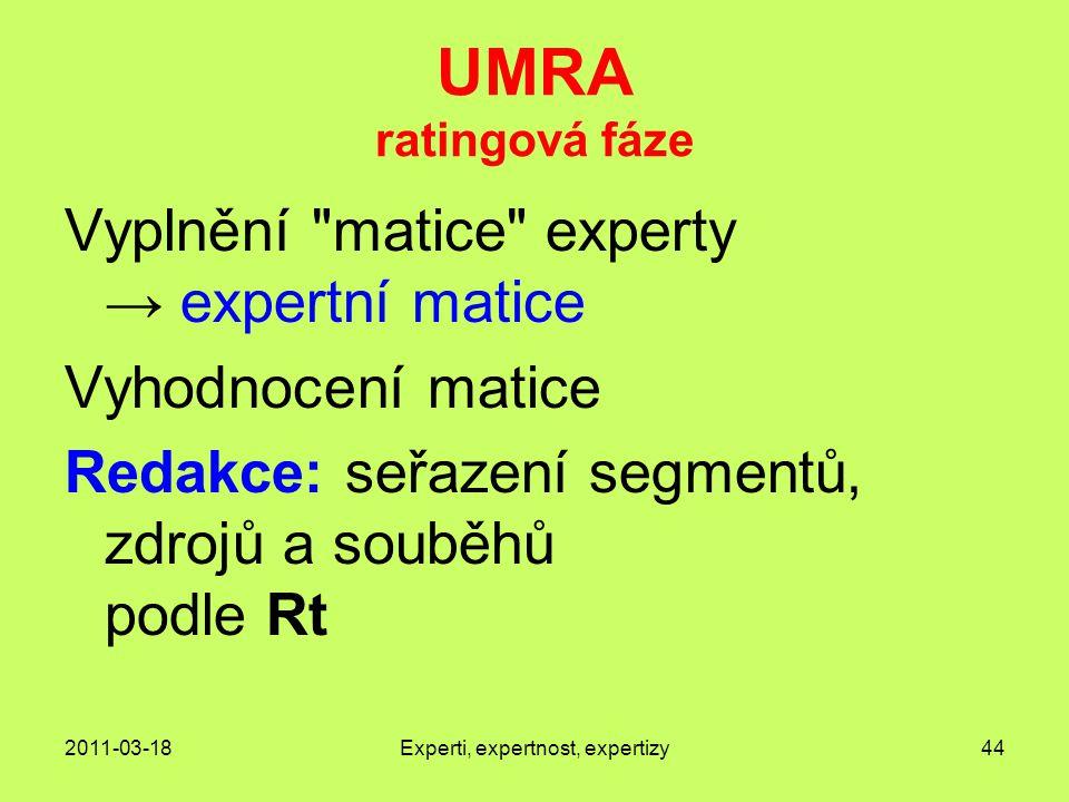 2011-03-18Experti, expertnost, expertizy44 UMRA ratingová fáze Vyplnění matice experty → expertní matice Vyhodnocení matice Redakce: seřazení segmentů, zdrojů a souběhů podle Rt
