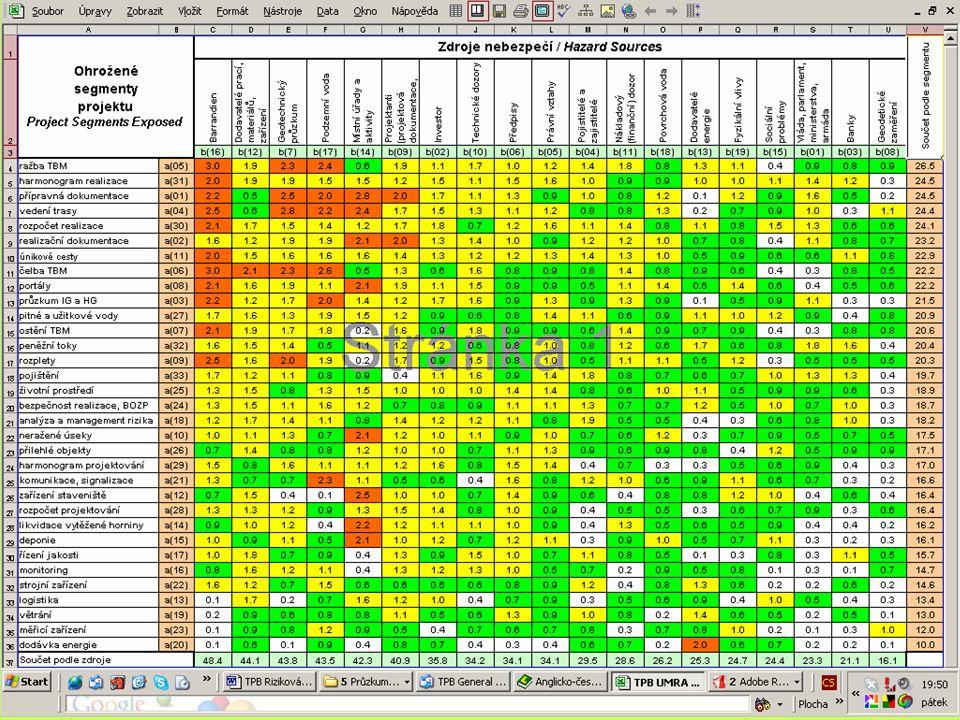 2011-03-18Experti, expertnost, expertizy45