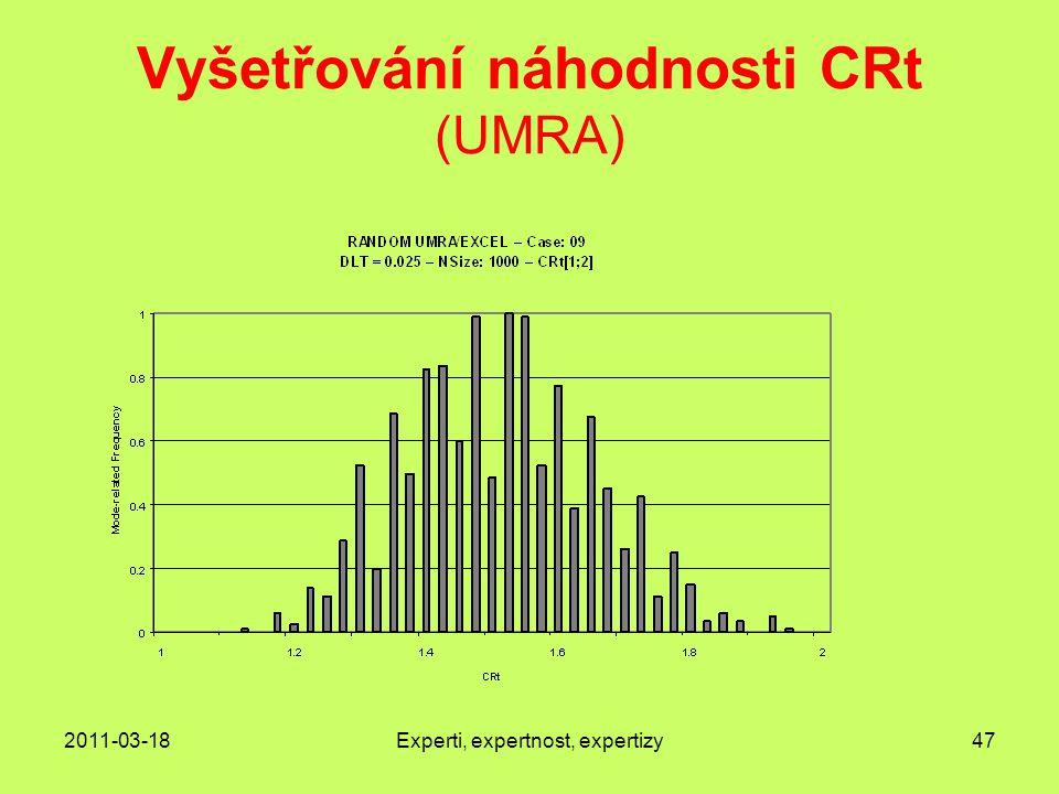 2011-03-18Experti, expertnost, expertizy47 Vyšetřování náhodnosti CRt (UMRA)