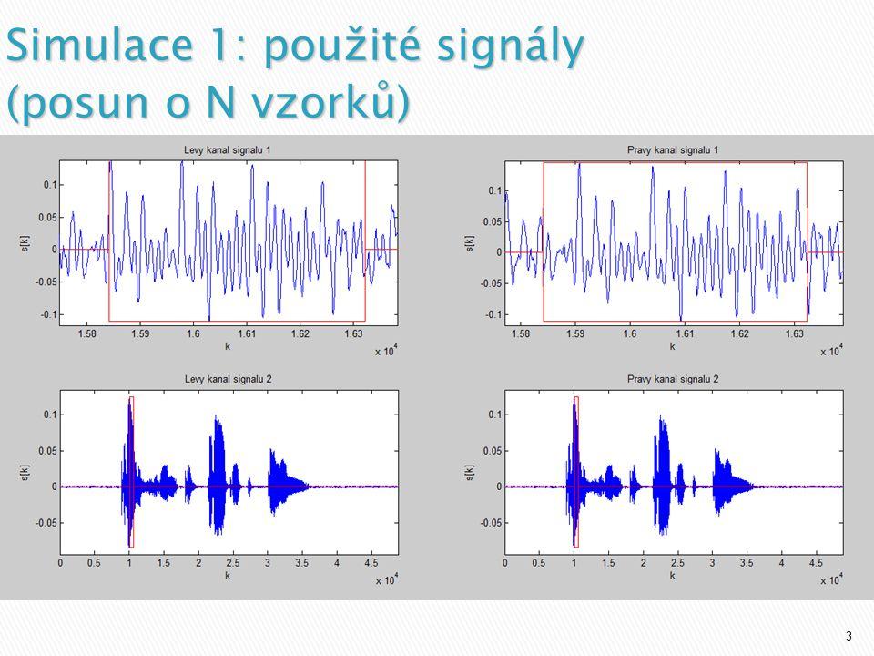 3 Simulace 1: použité signály (posun o N vzorků)