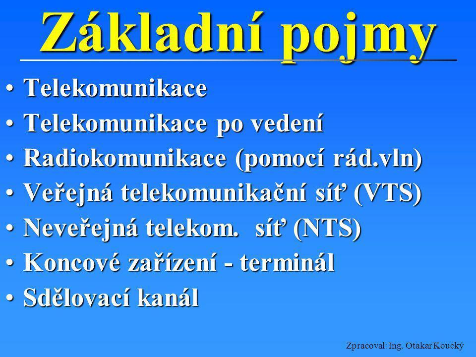 Zpracoval: Ing. Otakar Koucký Téma I-I/1a) Základní pojmyZákladní pojmy Rozdělení signálů (analog. – dig.)Rozdělení signálů (analog. – dig.) Šíření el