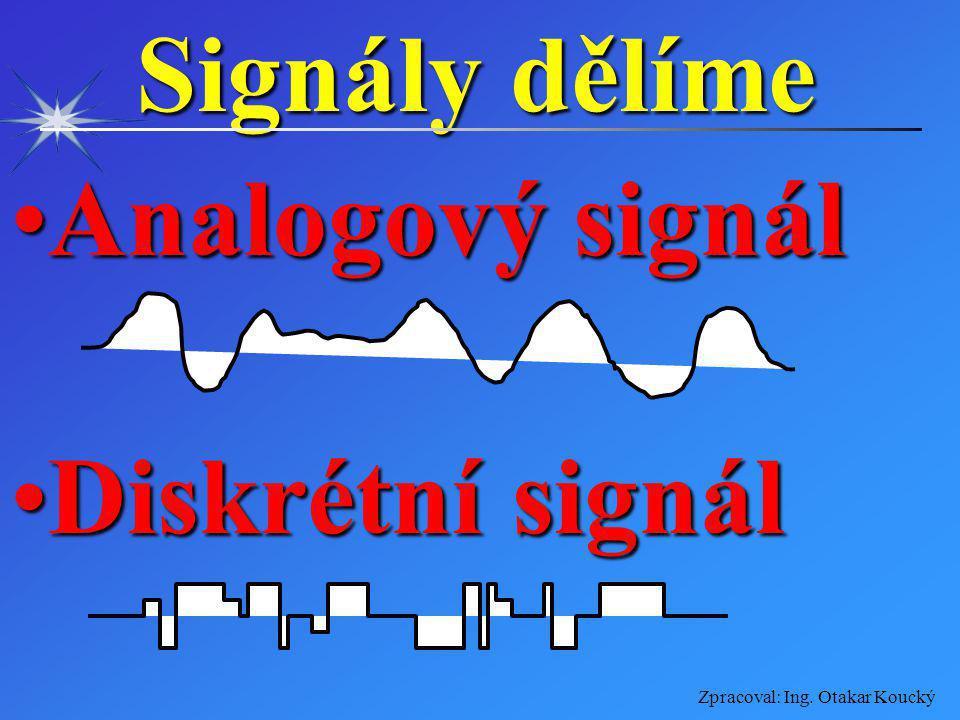 Zpracoval: Ing. Otakar Koucký Vlnová délka Označení Délka jednoho kmitu c / f (c = 300000 km/s) λ λ