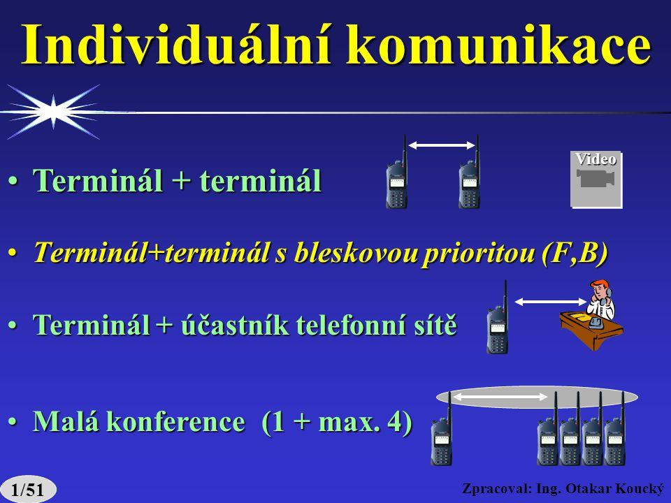 Zpracoval: Ing. Otakar Koucký Téma:II-III/1 PEGAS Systémová komunikace praxe Systémová komunikace praxe individuální skupinové OCH individuální skupin