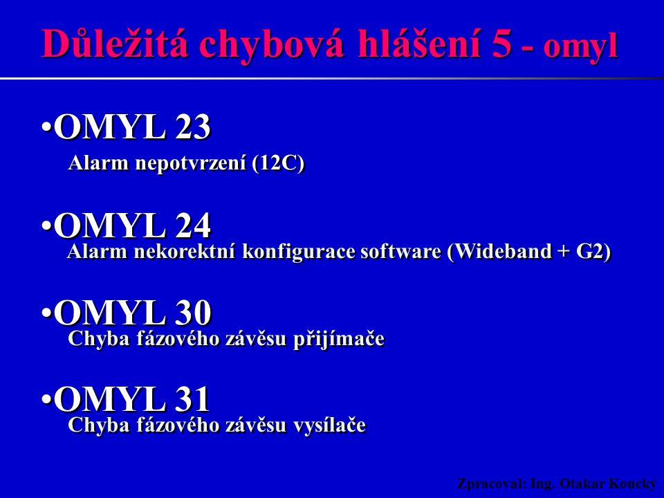 Zpracoval: Ing. Otakar Koucký OMYL 15 Chyba kompatibility hardware a software (Wideband + G2) OMYL 20 Chyba zápisu do paměti M1 OMYL 21 Chyba čtení pa