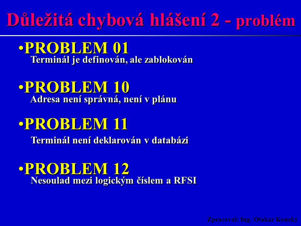 Zpracoval: Ing. Otakar Koucký NEZNAME CISLO vstupující číslo není známé nebo nemůže být akceptováno sítí ( 1. neznámá adresa nebo nekorektní, 2. adres