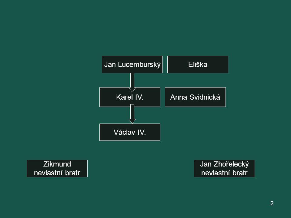 Jan Lucemburský Jan Zhořelecký nevlastní bratr Zikmund nevlastní bratr Anna SvidnickáKarel IV. Eliška Václav IV. 2