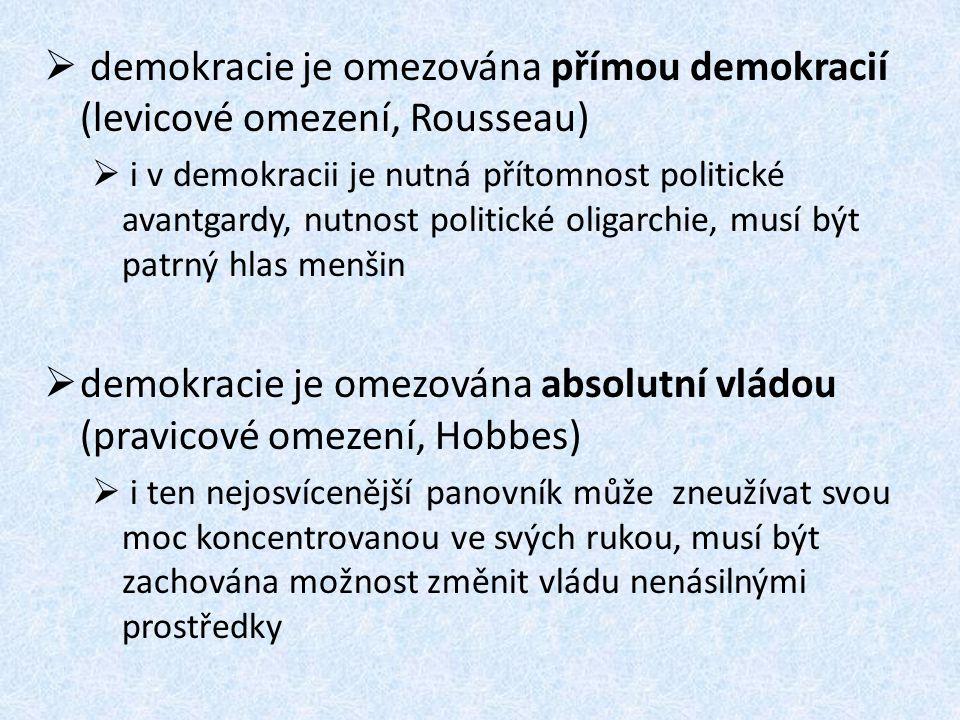  demokracie je omezována přímou demokracií (levicové omezení, Rousseau)  i v demokracii je nutná přítomnost politické avantgardy, nutnost politické