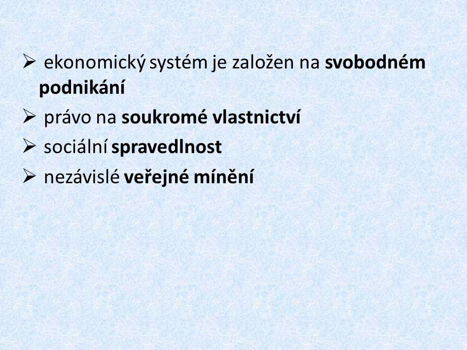  ekonomický systém je založen na svobodném podnikání  právo na soukromé vlastnictví  sociální spravedlnost  nezávislé veřejné mínění