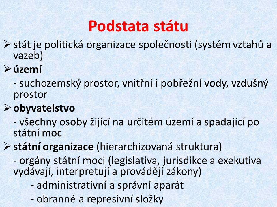 Podstata státu  stát je politická organizace společnosti (systém vztahů a vazeb)  území - suchozemský prostor, vnitřní i pobřežní vody, vzdušný pros