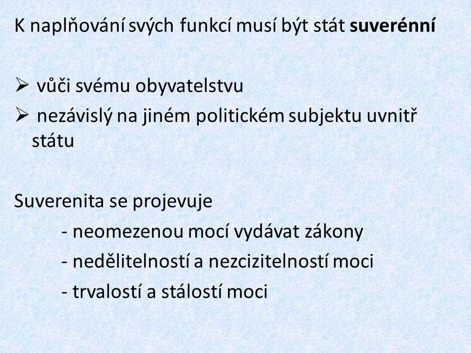 K naplňování svých funkcí musí být stát suverénní  vůči svému obyvatelstvu  nezávislý na jiném politickém subjektu uvnitř státu Suverenita se projev