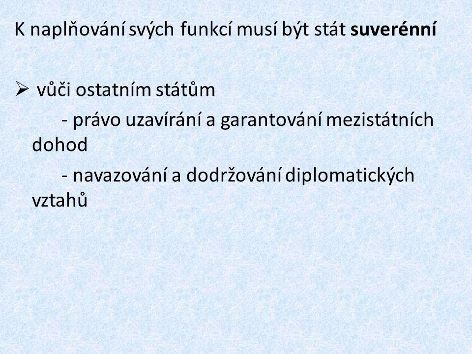 K naplňování svých funkcí musí být stát suverénní  vůči ostatním státům - právo uzavírání a garantování mezistátních dohod - navazování a dodržování