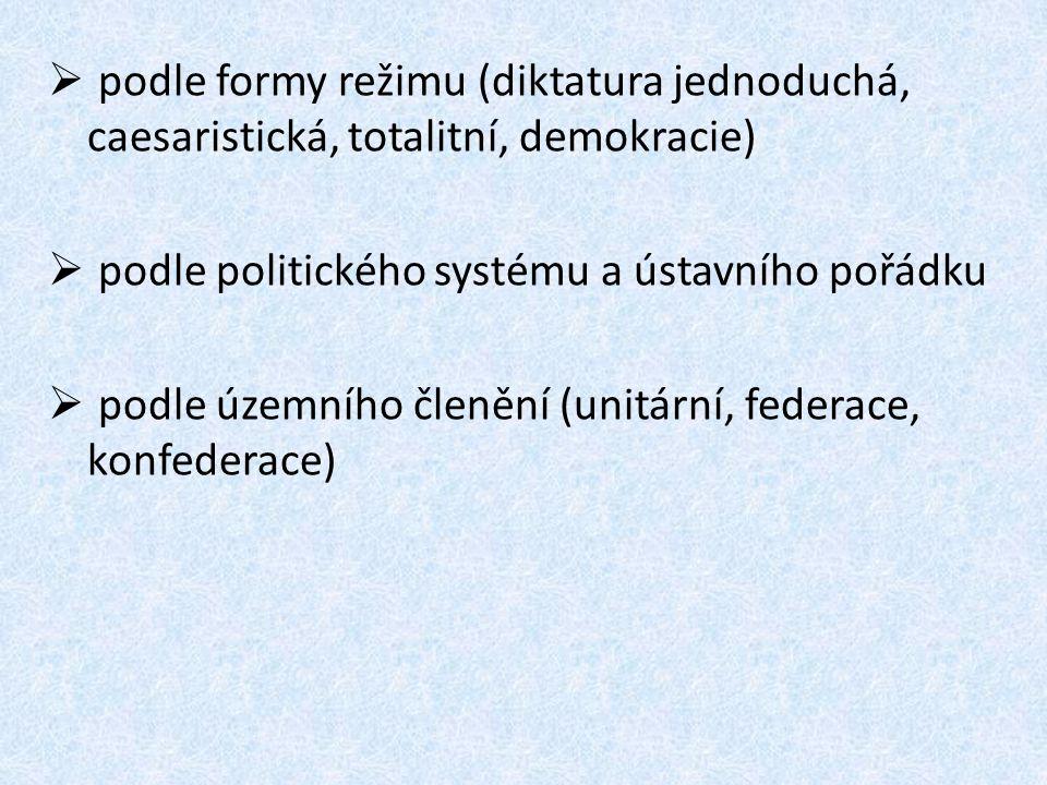  podle formy režimu (diktatura jednoduchá, caesaristická, totalitní, demokracie)  podle politického systému a ústavního pořádku  podle územního čle