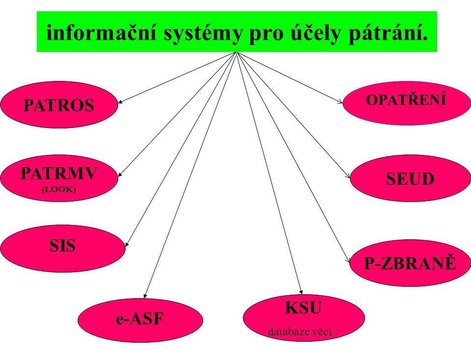 informační systémy pro účely pátrání. PATROS PATRMV (LOOK) KSU databáze věcí P-ZBRANĚ SEUD SIS e-ASF OPATŘENÍ
