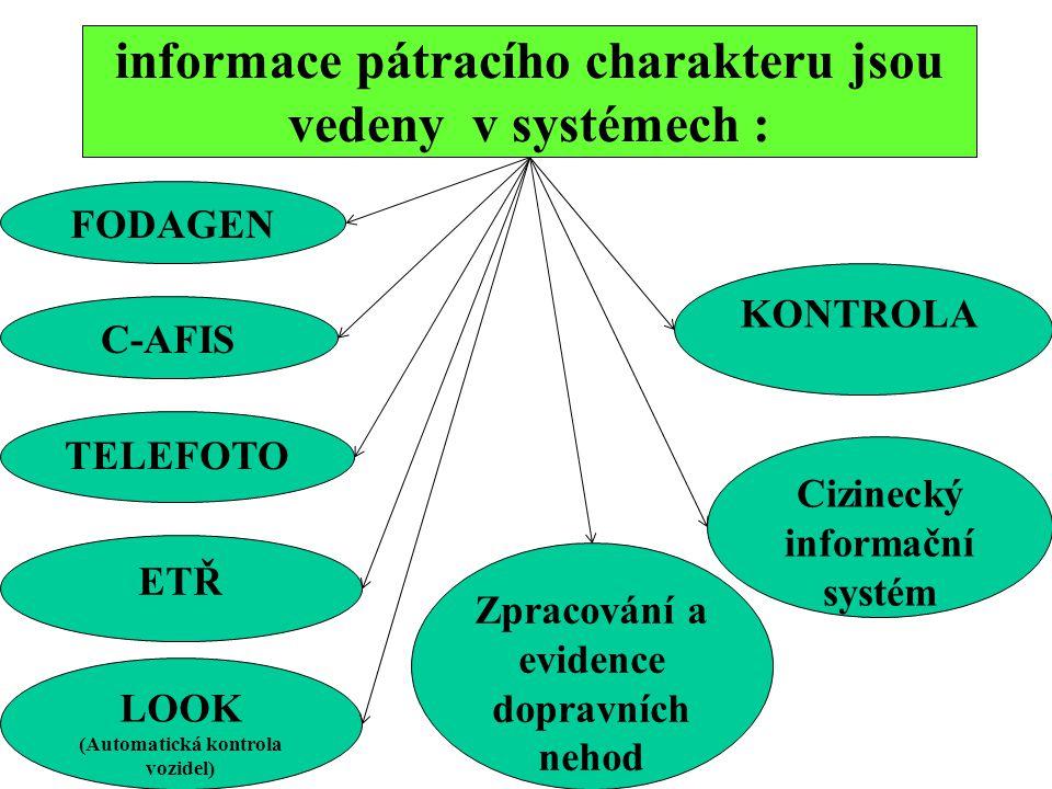 informace pátracího charakteru jsou vedeny v systémech : FODAGEN C-AFIS TELEFOTO ETŘ LOOK (Automatická kontrola vozidel) Zpracování a evidence dopravn
