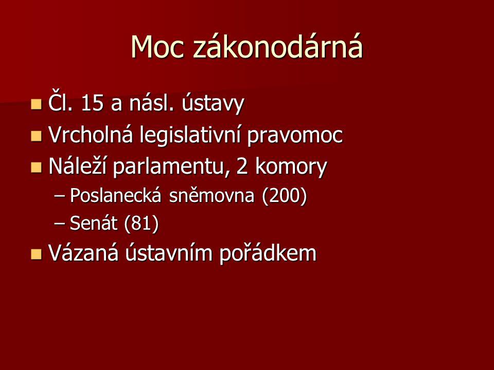Moc zákonodárná Čl.15 a násl. ústavy Čl. 15 a násl.