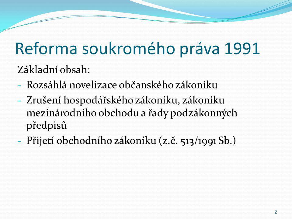 Reforma soukromého práva 1991 Základní obsah: - Rozsáhlá novelizace občanského zákoníku - Zrušení hospodářského zákoníku, zákoníku mezinárodního obcho