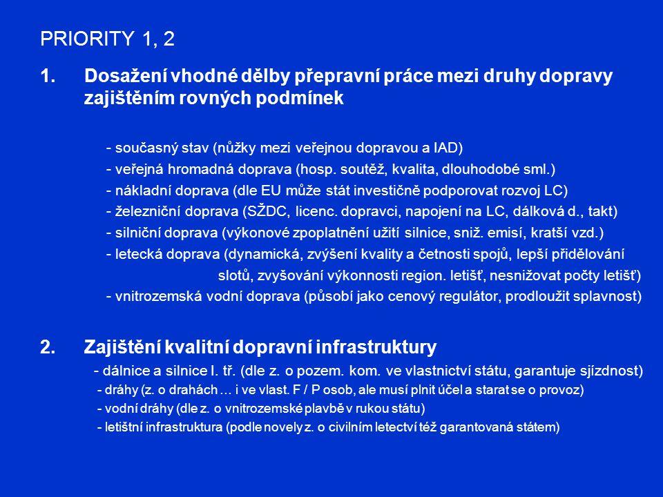 PRIORITY 1, 2 1.Dosažení vhodné dělby přepravní práce mezi druhy dopravy zajištěním rovných podmínek - současný stav (nůžky mezi veřejnou dopravou a I