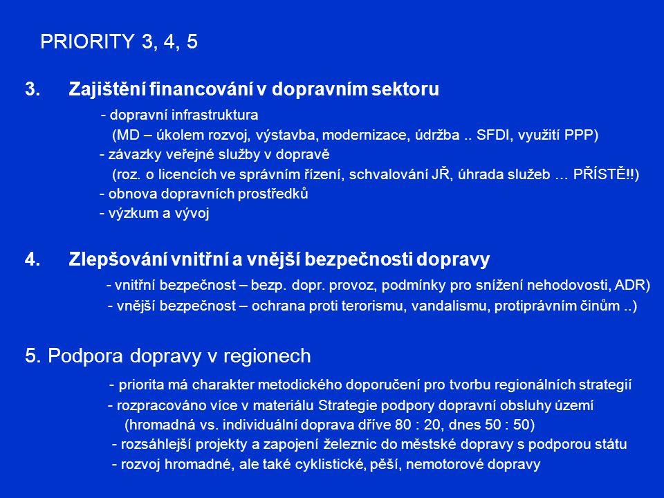 PRIORITY 3, 4, 5 3.Zajištění financování v dopravním sektoru - dopravní infrastruktura (MD – úkolem rozvoj, výstavba, modernizace, údržba.. SFDI, využ