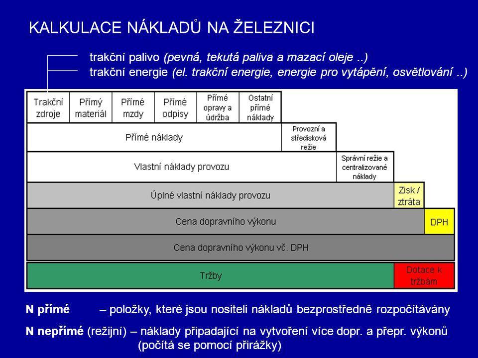 KALKULACE NÁKLADŮ NA ŽELEZNICI trakční palivo (pevná, tekutá paliva a mazací oleje..) trakční energie (el. trakční energie, energie pro vytápění, osvě