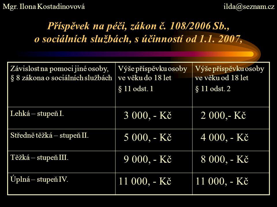 Příspěvek na péči, zákon č. 108/2006 Sb., o sociálních službách, s účinností od 1.1. 2007, Mgr. Ilona Kostadinovová ilda@seznam.cz Závislost na pomoci