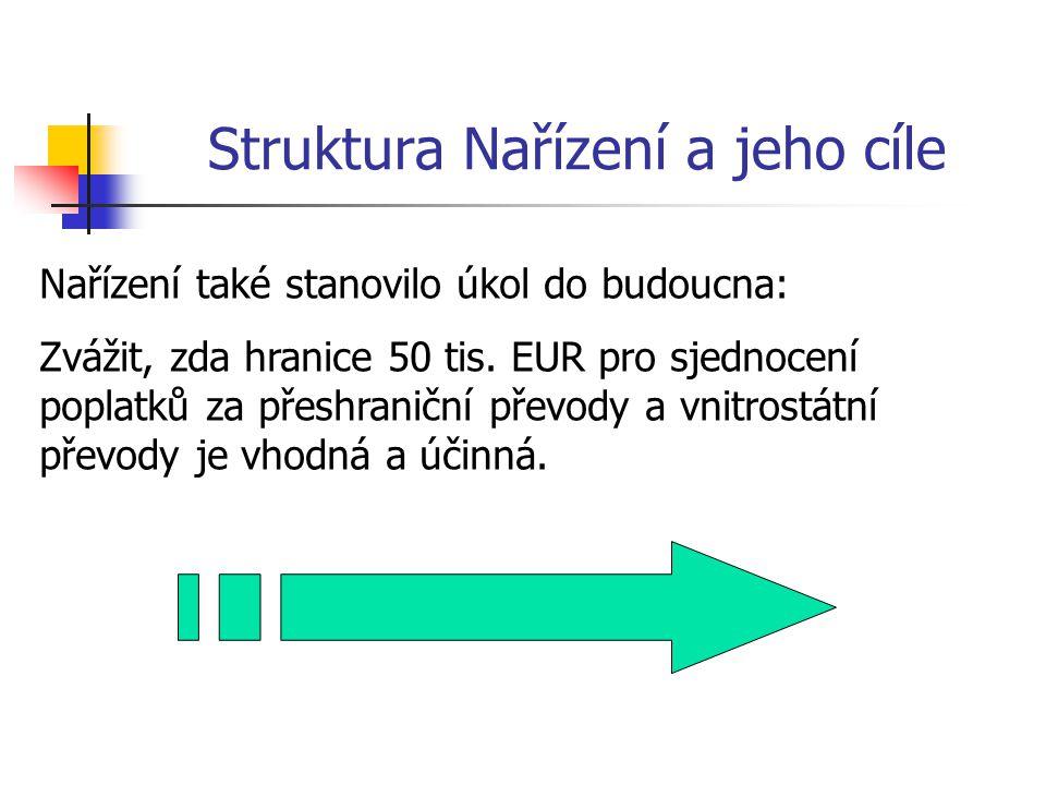 Struktura Nařízení a jeho cíle Nařízení také stanovilo úkol do budoucna: Zvážit, zda hranice 50 tis. EUR pro sjednocení poplatků za přeshraniční převo