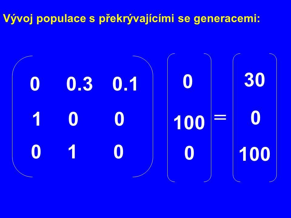 Vývoj populace s překrývajícími se generacemi: 00.10.3 100 001 0 100 0 = 30 0 100