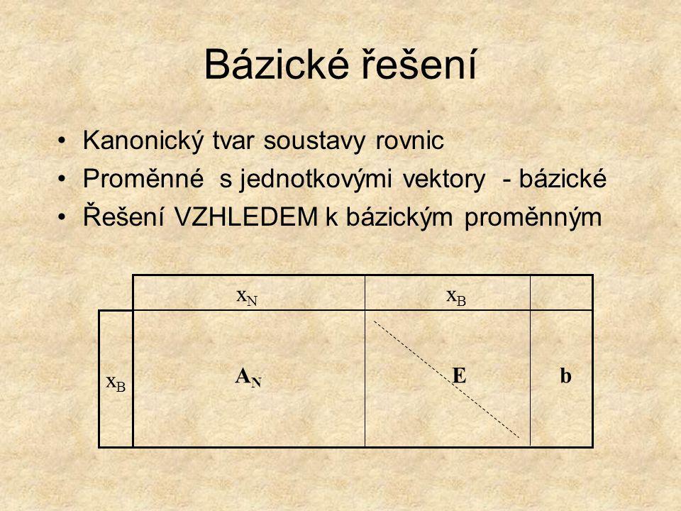 Bázické řešení Kanonický tvar soustavy rovnic Proměnné s jednotkovými vektory - bázické Řešení VZHLEDEM k bázickým proměnným x N x B A N E b xBxB