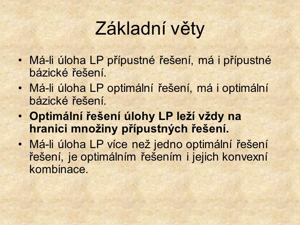 Základní věty Má-li úloha LP přípustné řešení, má i přípustné bázické řešení. Má-li úloha LP optimální řešení, má i optimální bázické řešení. Optimáln