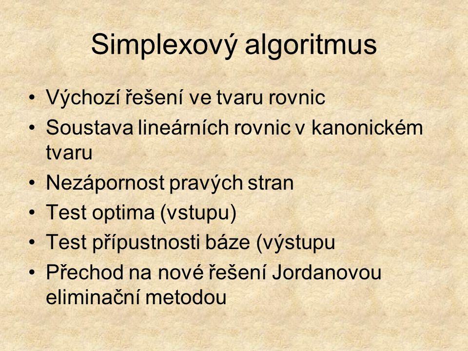 Simplexový algoritmus Výchozí řešení ve tvaru rovnic Soustava lineárních rovnic v kanonickém tvaru Nezápornost pravých stran Test optima (vstupu) Test