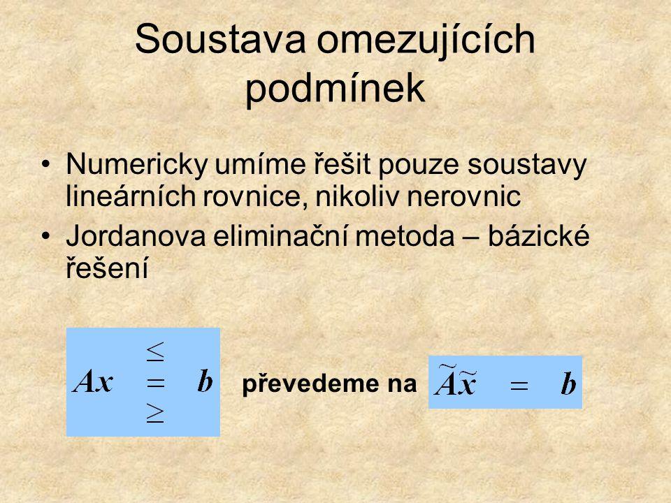Soustava omezujících podmínek Numericky umíme řešit pouze soustavy lineárních rovnice, nikoliv nerovnic Jordanova eliminační metoda – bázické řešení převedeme na