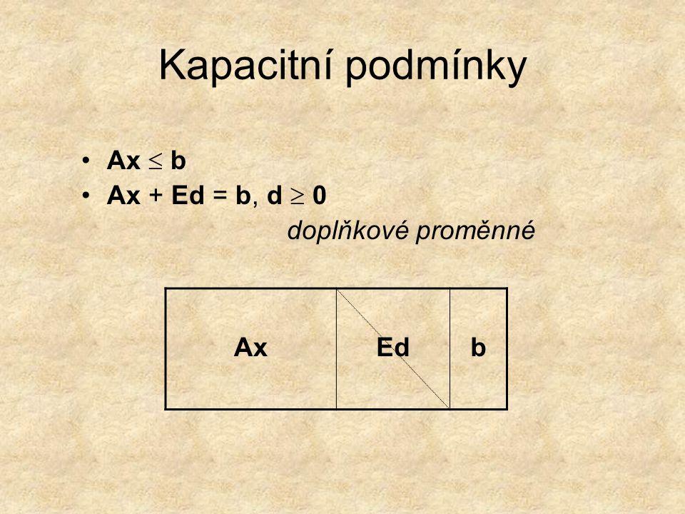 Kapacitní podmínky Ax  b Ax + Ed = b, d  0 doplňkové proměnné AxEdb