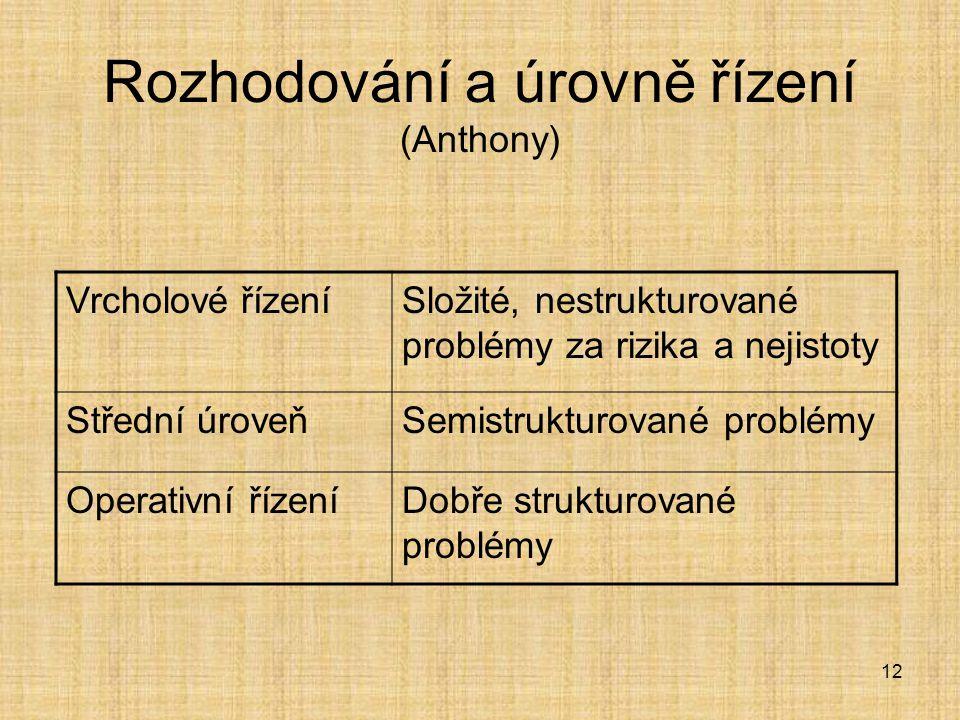 12 Rozhodování a úrovně řízení (Anthony) Vrcholové řízeníSložité, nestrukturované problémy za rizika a nejistoty Střední úroveňSemistrukturované probl