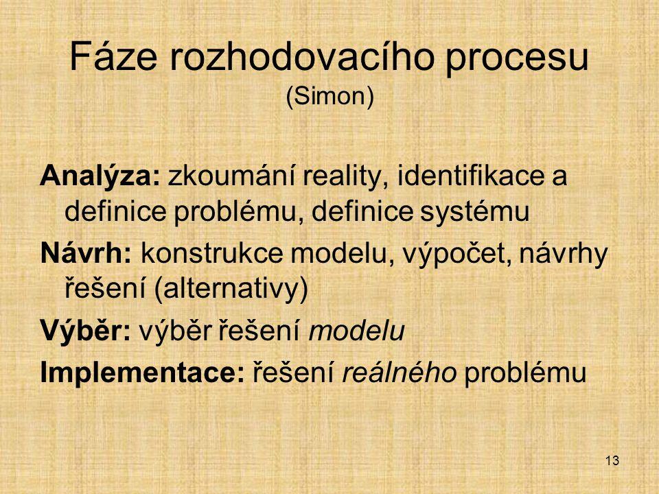 13 Fáze rozhodovacího procesu (Simon) Analýza: zkoumání reality, identifikace a definice problému, definice systému Návrh: konstrukce modelu, výpočet,