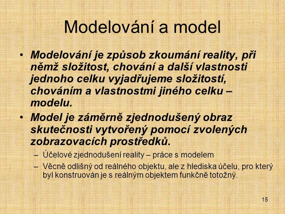 15 Modelování a model Modelování je způsob zkoumání reality, při němž složitost, chování a další vlastnosti jednoho celku vyjadřujeme složitostí, chov