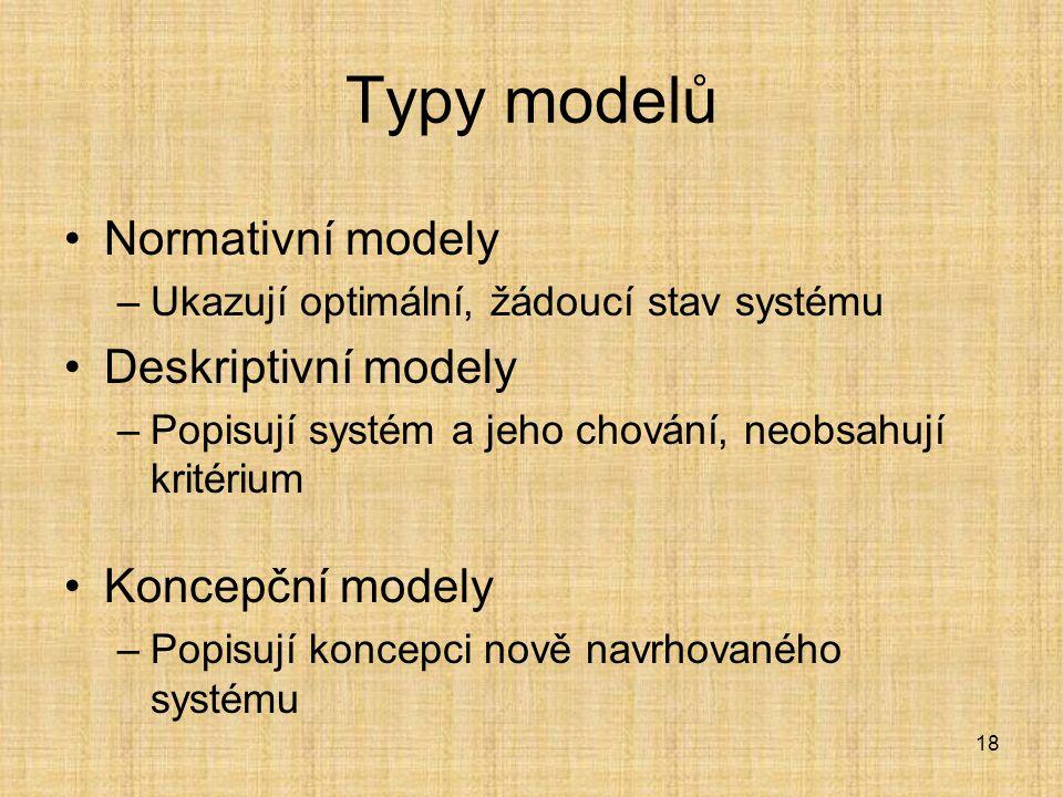 18 Typy modelů Normativní modely –Ukazují optimální, žádoucí stav systému Deskriptivní modely –Popisují systém a jeho chování, neobsahují kritérium Ko