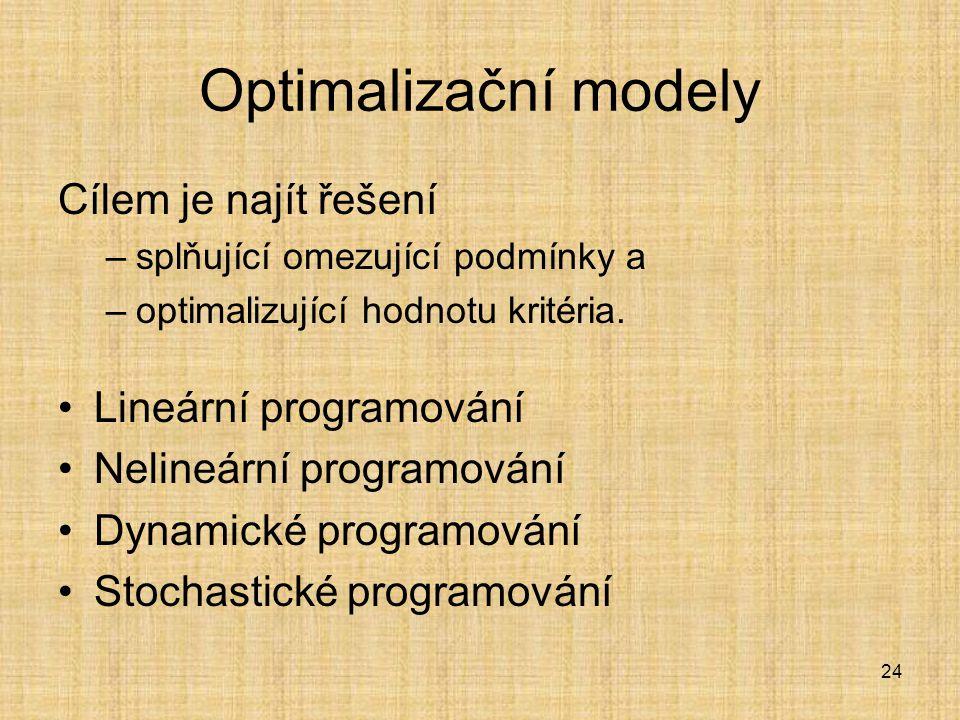 24 Optimalizační modely Cílem je najít řešení –splňující omezující podmínky a –optimalizující hodnotu kritéria. Lineární programování Nelineární progr