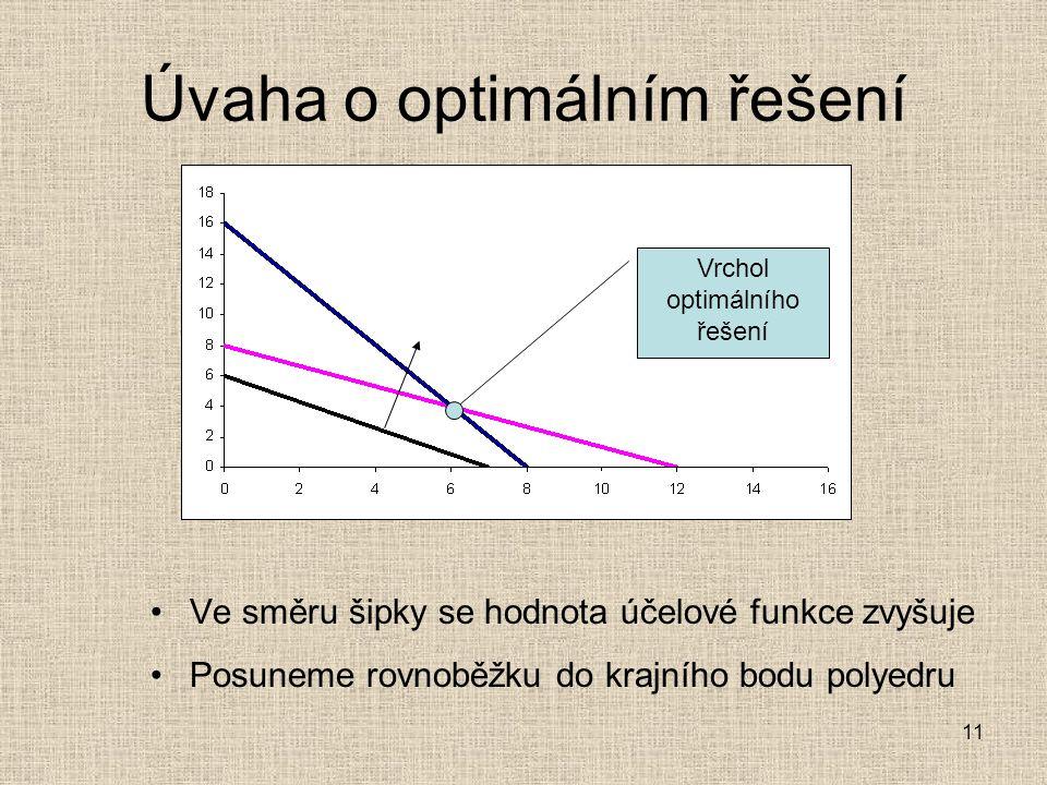 11 Úvaha o optimálním řešení Ve směru šipky se hodnota účelové funkce zvyšuje Posuneme rovnoběžku do krajního bodu polyedru Vrchol optimálního řešení