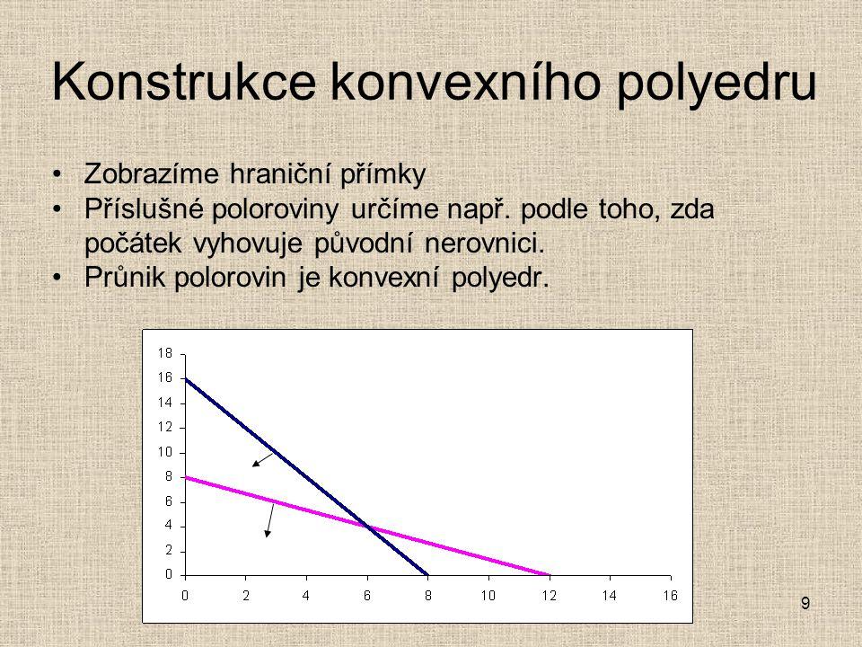 9 Konstrukce konvexního polyedru Zobrazíme hraniční přímky Příslušné poloroviny určíme např. podle toho, zda počátek vyhovuje původní nerovnici. Průni
