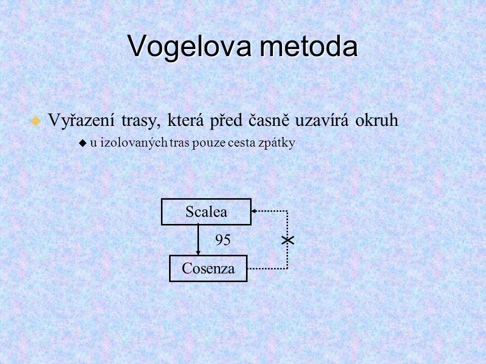 Cosenza Scalea 95 Vogelova metoda   Vyřazení trasy, která před časně uzavírá okruh   u izolovaných tras pouze cesta zpátky