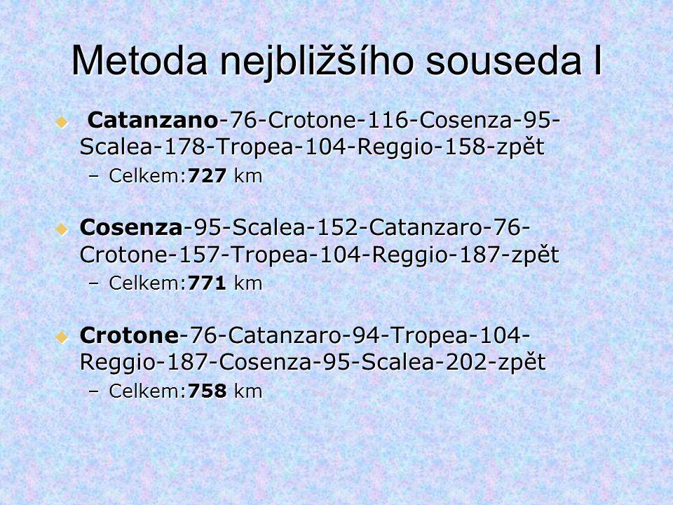 Metoda nejbližšího souseda I  Catanzano-76-Crotone-116-Cosenza-95- Scalea-178-Tropea-104-Reggio-158-zpět –Celkem:727 km  Cosenza-95-Scalea-152-Catan