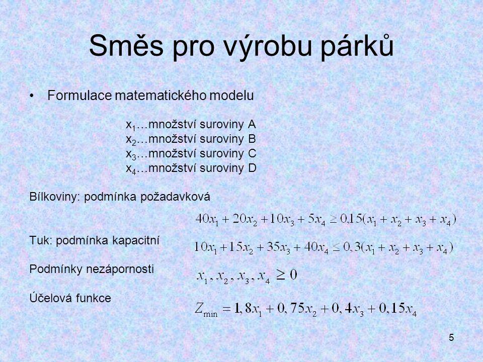 5 Směs pro výrobu párků Formulace matematického modelu x 1 …množství suroviny A x 2 …množství suroviny B x 3 …množství suroviny C x 4 …množství surovi