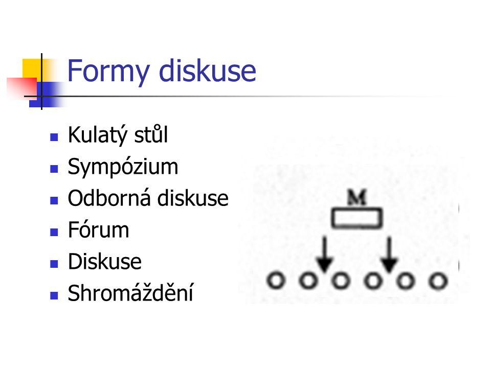 Formy diskuse Kulatý stůl Sympózium Odborná diskuse Fórum Diskuse Shromáždění