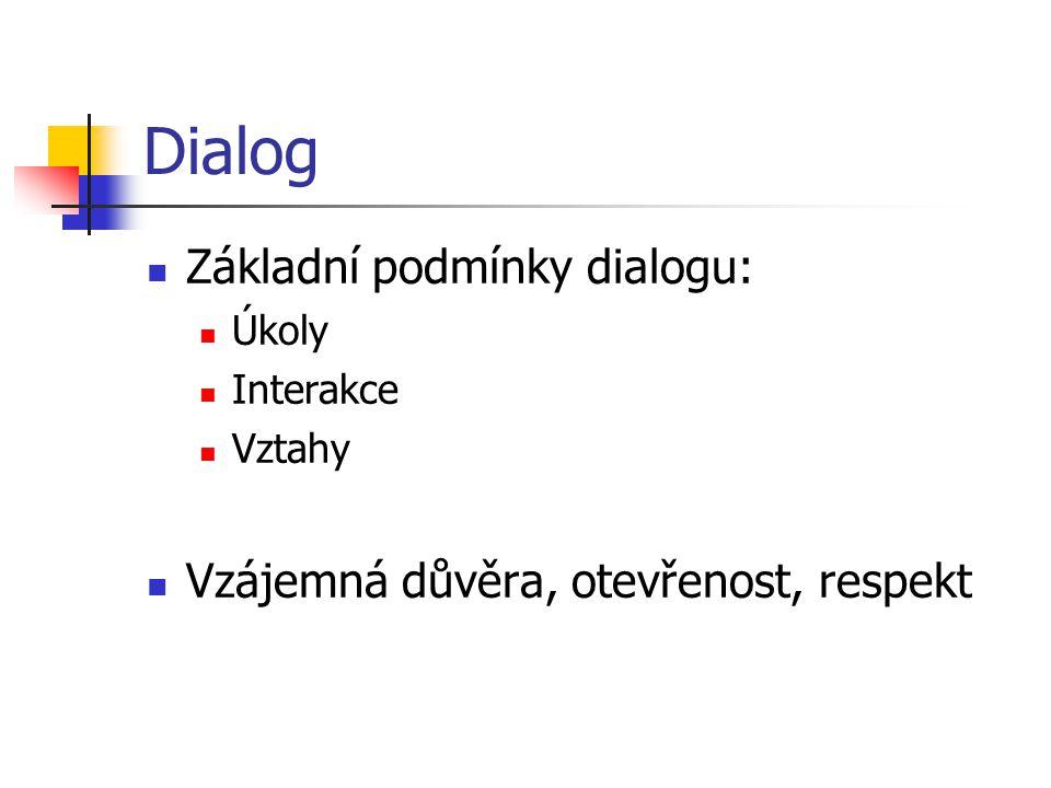 Dialog Základní podmínky dialogu: Úkoly Interakce Vztahy Vzájemná důvěra, otevřenost, respekt