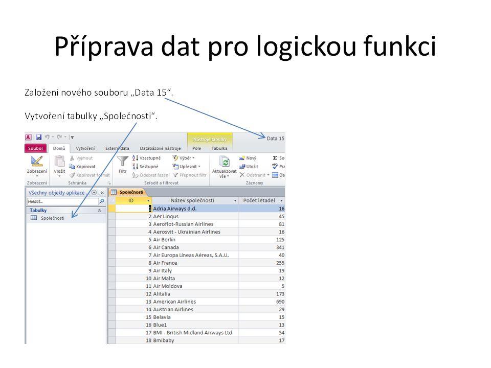 Příprava dat pro logickou funkci