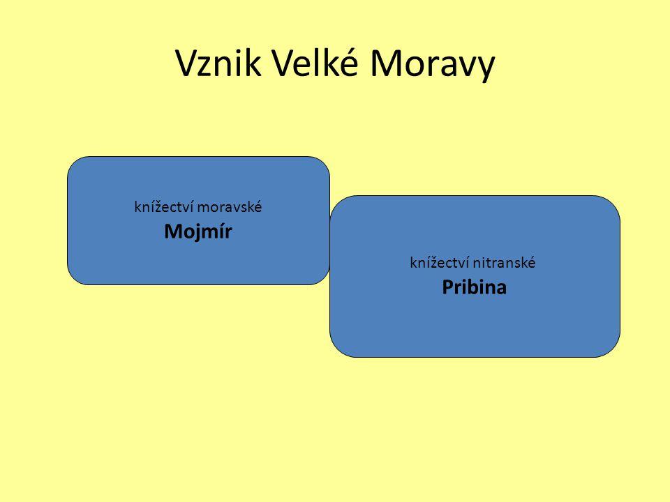 Vznik Velké Moravy knížectví moravské Mojmír knížectví nitranské Pribina