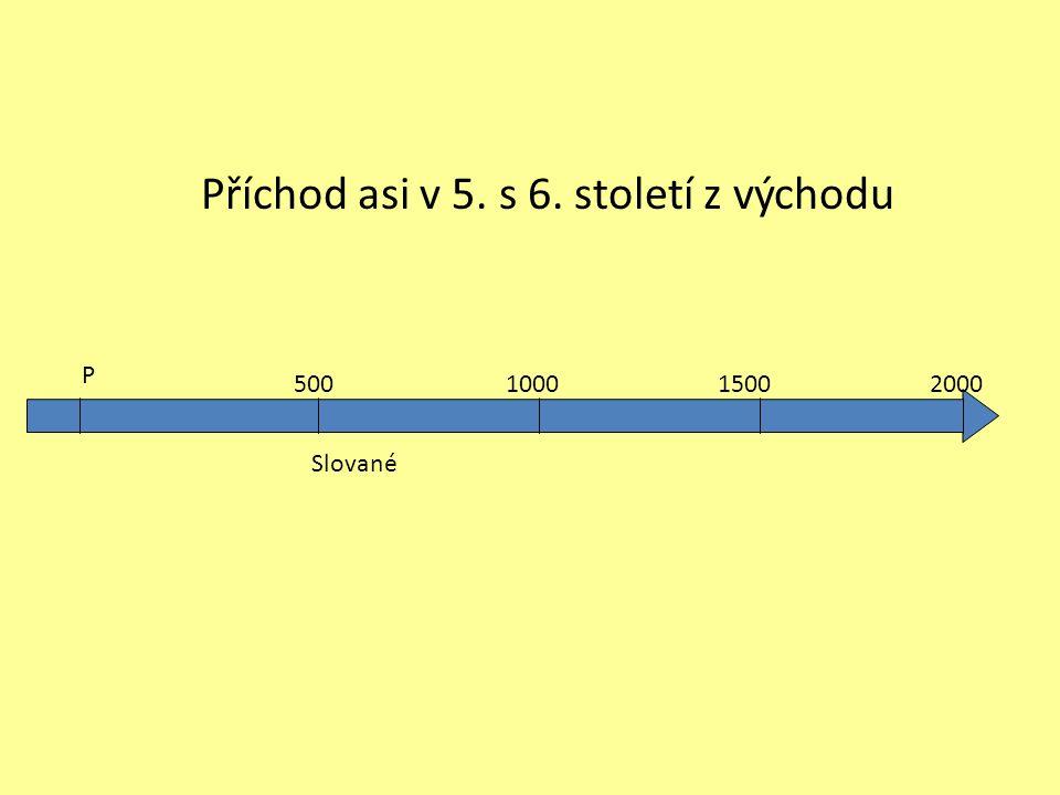 Příchod asi v 5. s 6. století z východu 500100015002000 P Slované